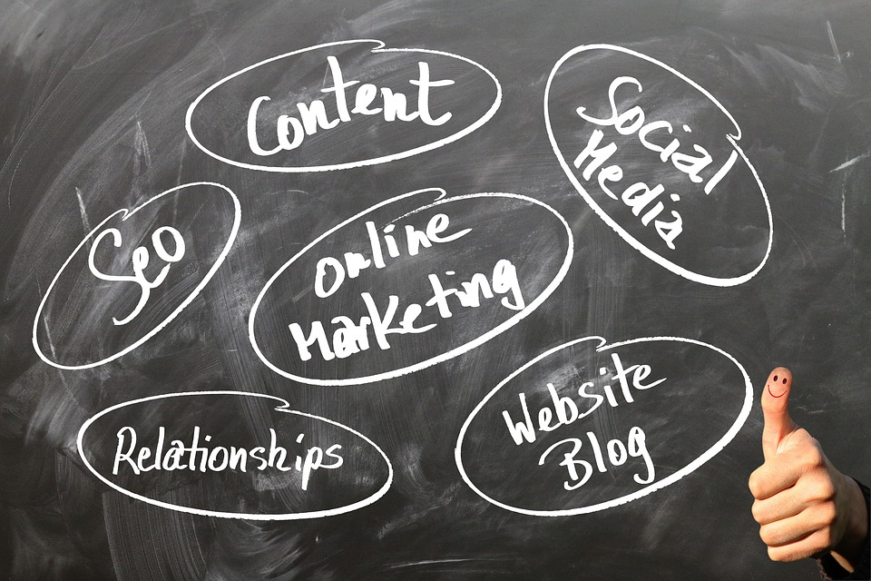 Inbound Marketing vs. SEO